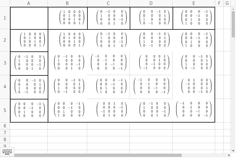 行列を作っておいて表に当てはめると、簡単に積を求めることができます。