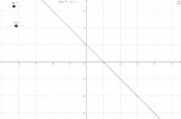 Linearität mit variablen Koeffizienten