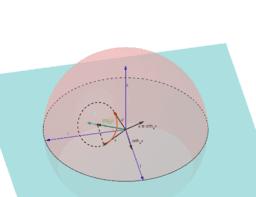 Rotation problem 2: axis-angle