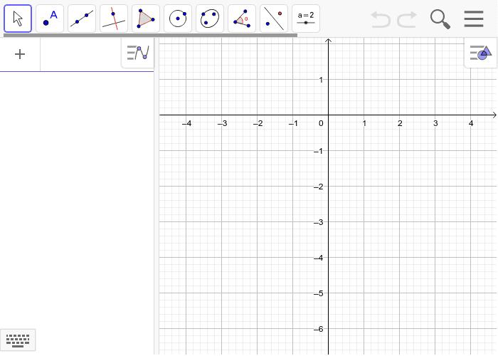 Haz visible dos funciones seno con diferente punto de intersección en el eje Y.
