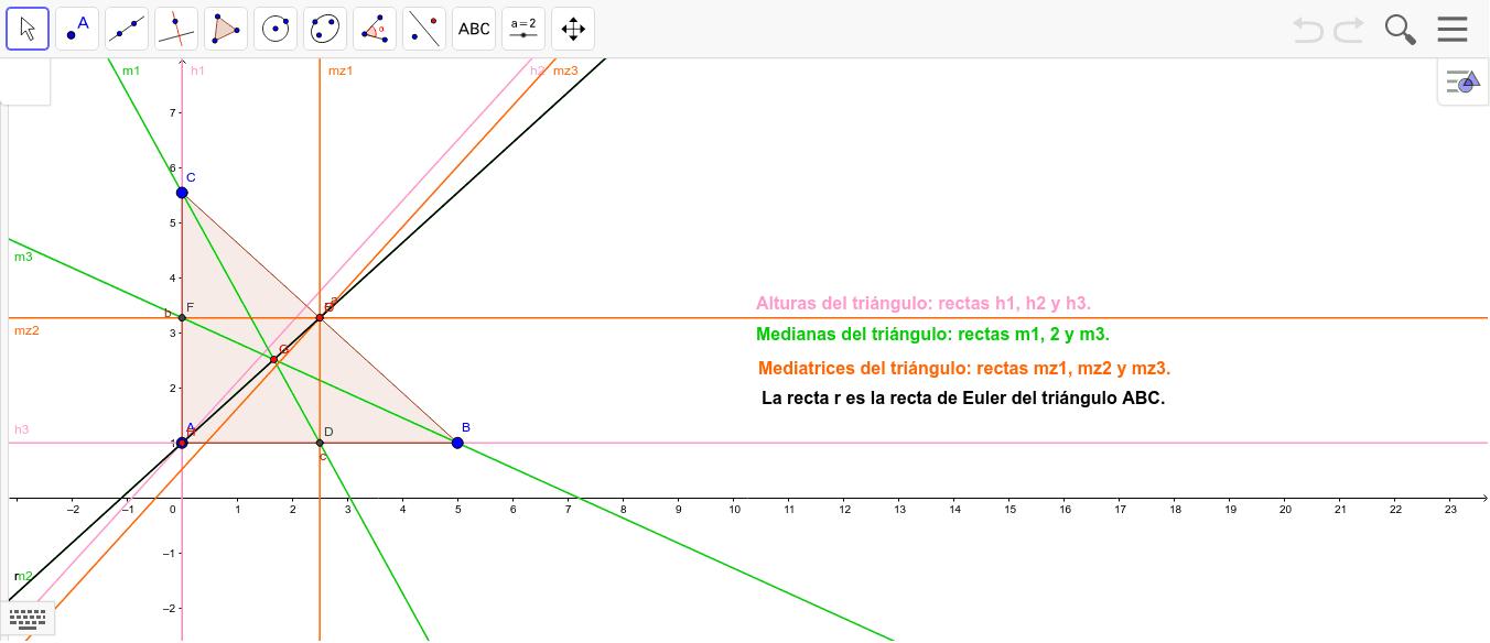 Con este recurso podemos ver como se construye la recta de Euler de un triángulo. Que es aquella que contiene al ortocentro, circuncentro y baricentro del triángulo.