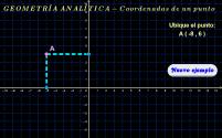 Geometría analítica ( coordenadas 2 )