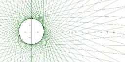 circle tangents ikram