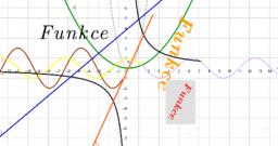 Grafy - animované grafy