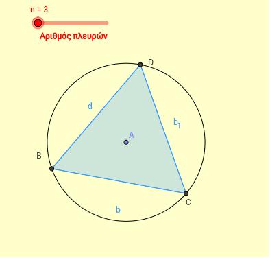 Kανονικά πολύγωνα