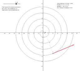 Vektorfunktioner - hastighed. Spiral.