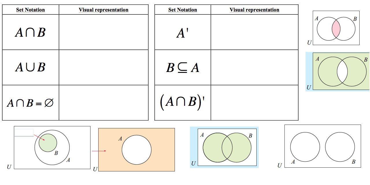 Set notation venn diagrams geogebra discover resources ccuart Choice Image