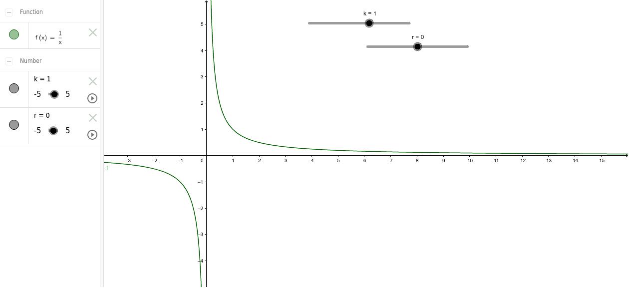 gebrochen rationale Funktionen 4C Press Enter to start activity
