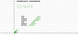 Násobení matic - transformace