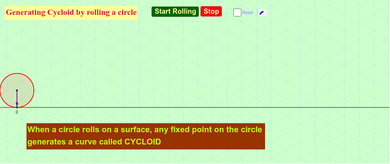 Locus of a Cycloid (Reviewed by Dr.G.Palani)