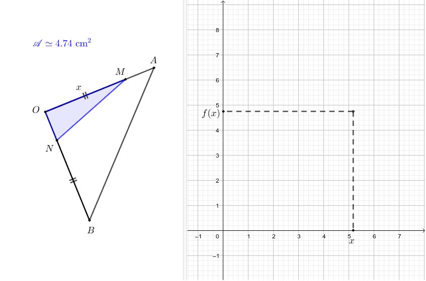 """Vous devez déplacer le point M sur le segment [OA] pour voir des points de la courbe de la fonction f se tracer. Tapez """"Entrée"""" pour démarrer l'activité"""