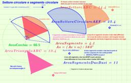 Area del settore circolare e del segmento circolare