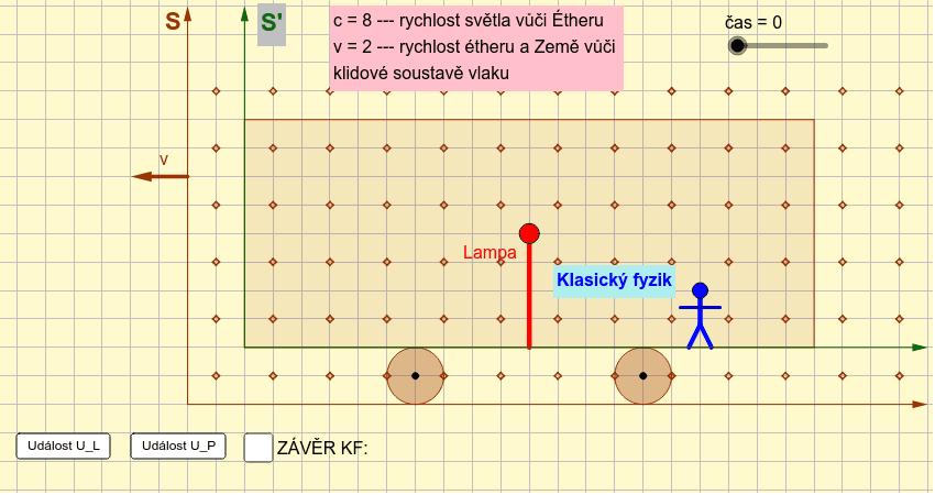 1) Popis z pohledu S' (pozorovatel ve vlaku) Press Enter to start activity