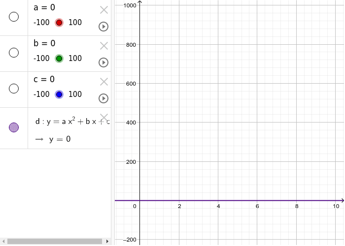 Graph the parabola to check your results.  Press Enter to start activity