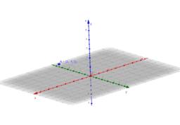 Placer un point dans un repère 3D