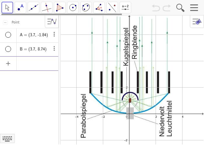 Prüfen Sie, ob die Zeichnung bezüglich Brennpunkt koordinate und Öffnungsfaktor richtig ist. Drücke die Eingabetaste um die Aktivität zu starten