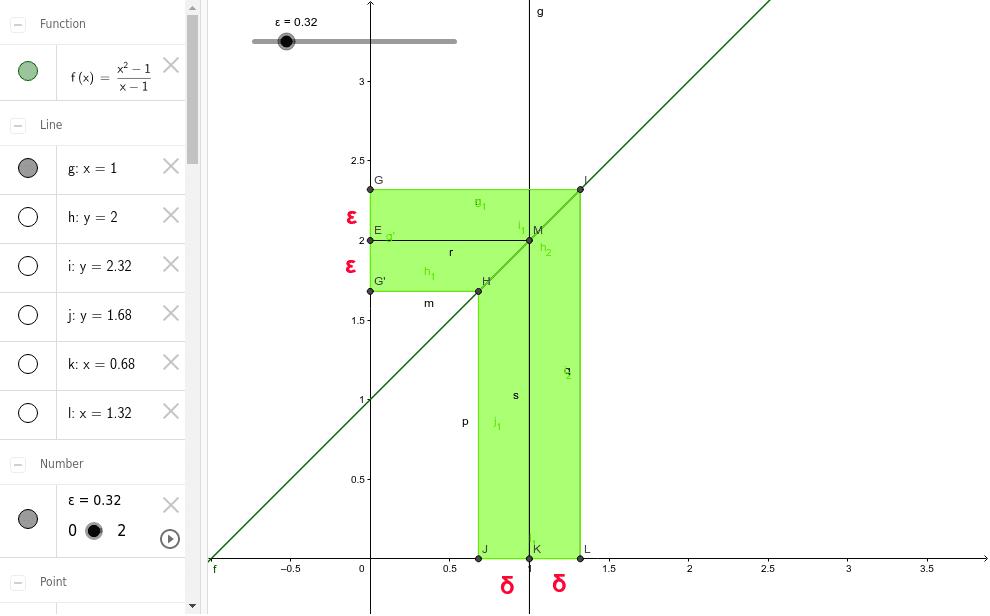 Limite finito per x che tende ad un numero finito Premi Invio per iniziare l'attività