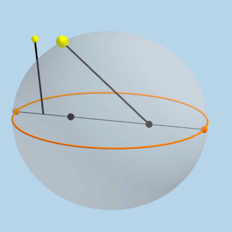 Spheroid Action!