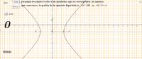 Graficar hipérbolas horizontales