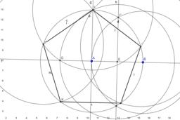 Con regla y compás: n=5