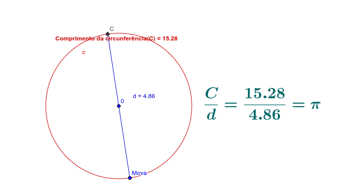 Encontre a fórmula que calcula o comprimento da circunferência em função do raio. Press Enter to start activity