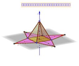 พีระมิดฐานสี่เหลี่ยมด้านเท่า