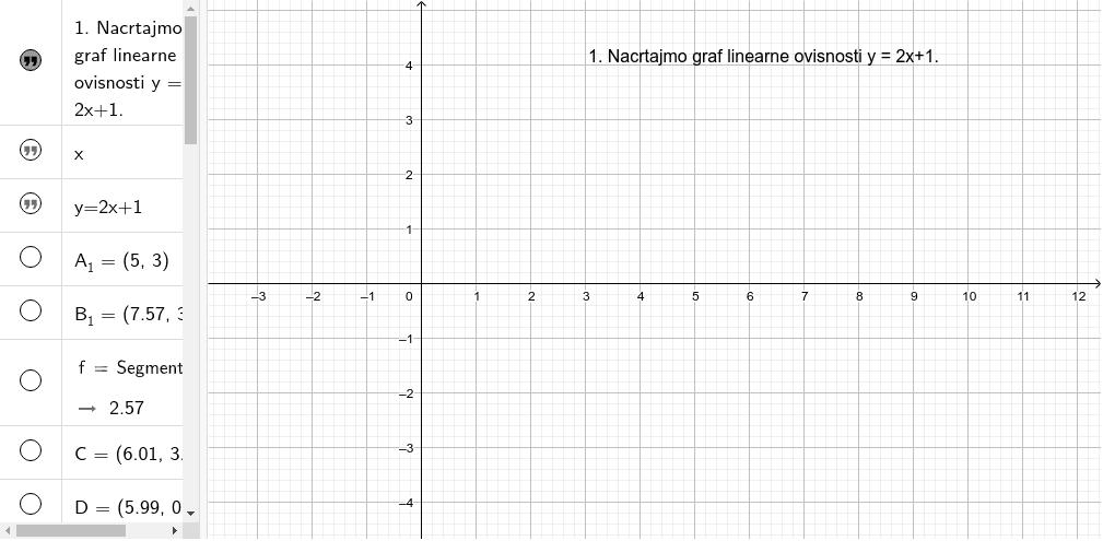 Graf linearne ovisnosti Pritisnite Enter za pokretanje.