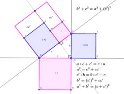 ピタゴラスの定理(比で証明)