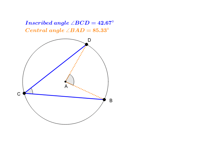 Investigation 1: Inscribed Angle Properties In this investigation you'll discover a relationship between an inscribed angle and the arc it intercepts. Press Enter to start activity