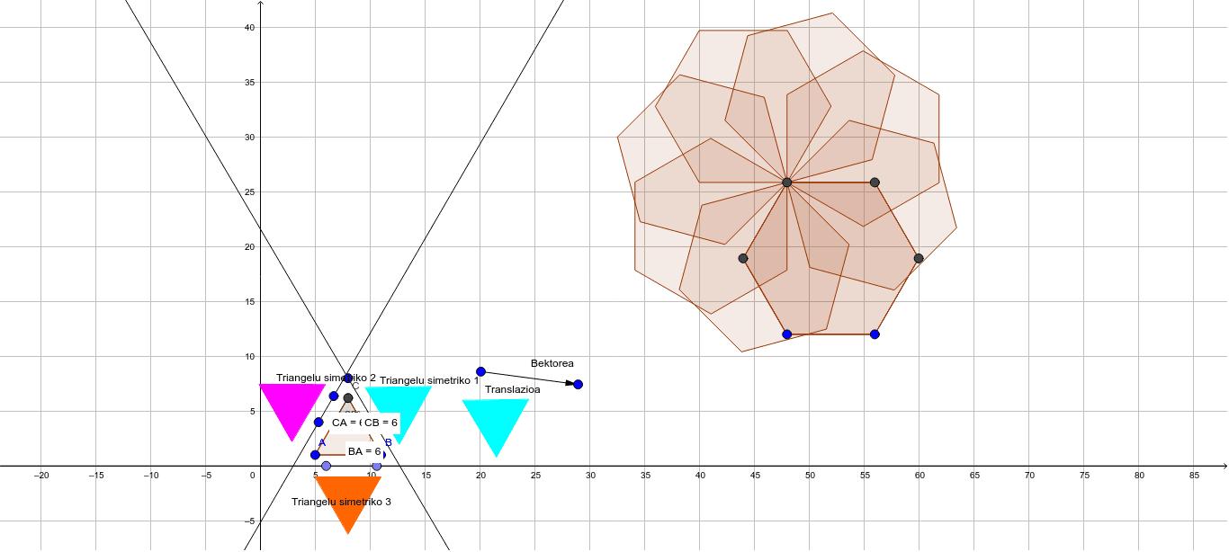 Ariketa 7
