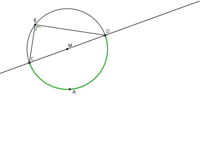Omtrekshoeken op een halve cirkel. Klik op Enter om de activiteit te starten
