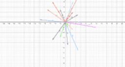fisica/ suma y resta de vectores