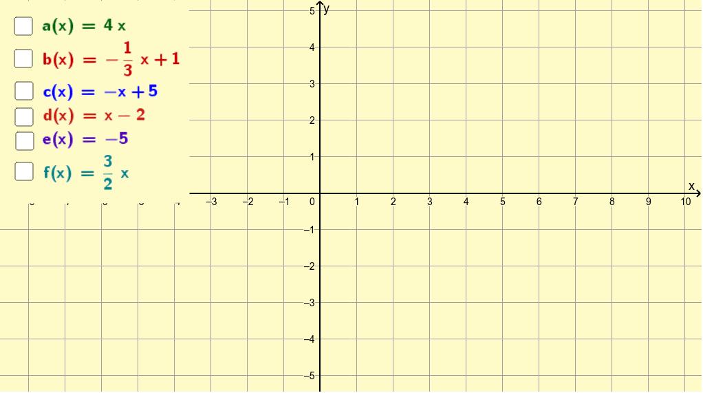 Ábrázold a függvényeket! Press Enter to start activity