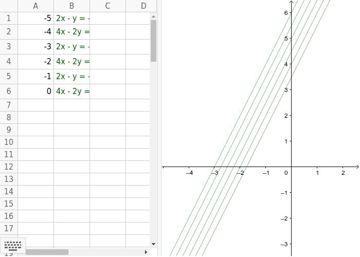 curva de nivel 1 Presiona Intro para comenzar la actividad