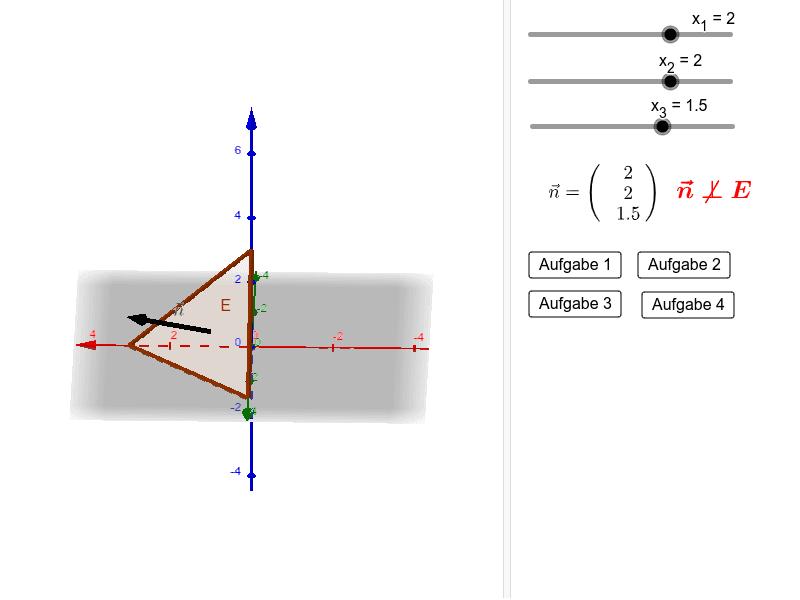 Finde jeweils einen Vektor n, der senkrecht auf der Ebene E steht. Drücke die Eingabetaste um die Aktivität zu starten