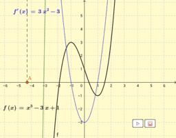 Funkcja, pochodna funkcji (3)