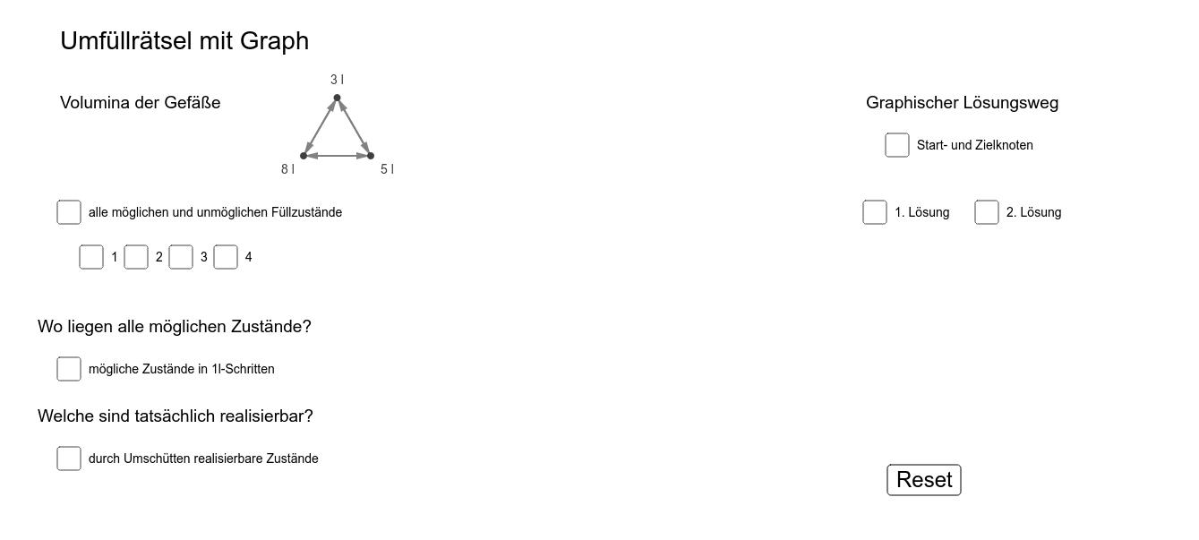 Umfüllrätsel mit Zustandsgraph