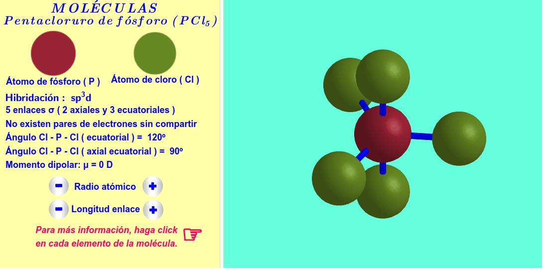Moléculas del tipo AX5 ( haga click en cada elemento de la molécula ).