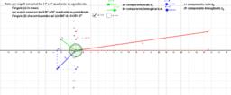 numeri complessi - moltiplicazione e rappresentazione vettor