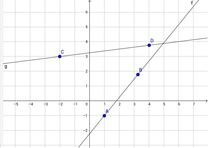 Ekvationssystem bas