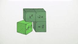Grafisches Lösen quadratischer Gleichungen