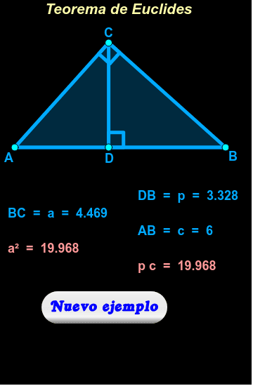 Establezca el teorema de Euclides y demuéstrelo. Presiona Intro para comenzar la actividad