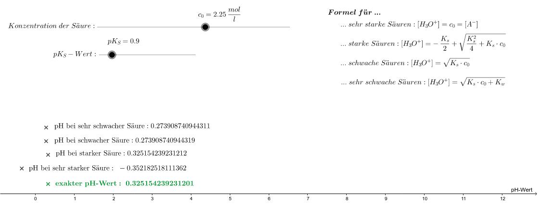 pH Werte Drücke die Eingabetaste um die Aktivität zu starten