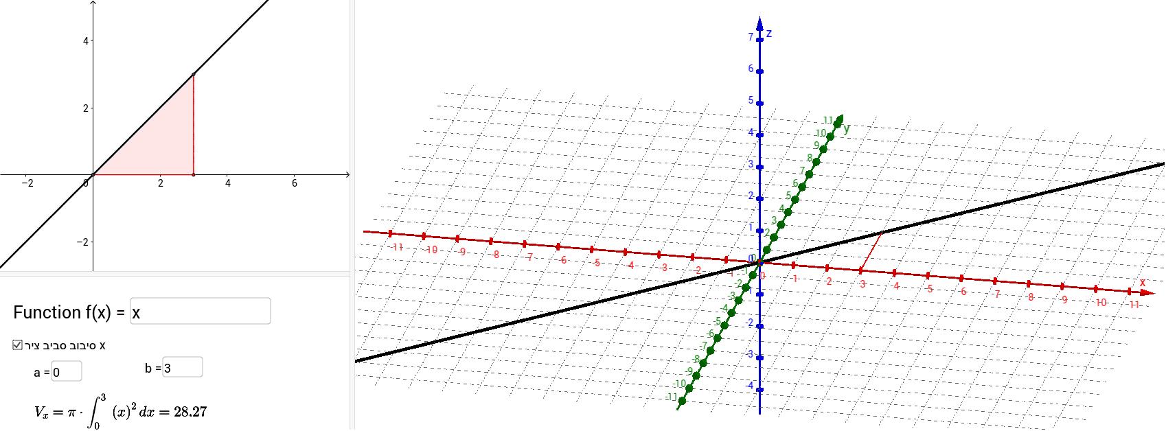 שנו את הזווית ועקבו אחר הגוף הנוצר מסיבוב השטח סביב ציר ה-x Press Enter to start activity