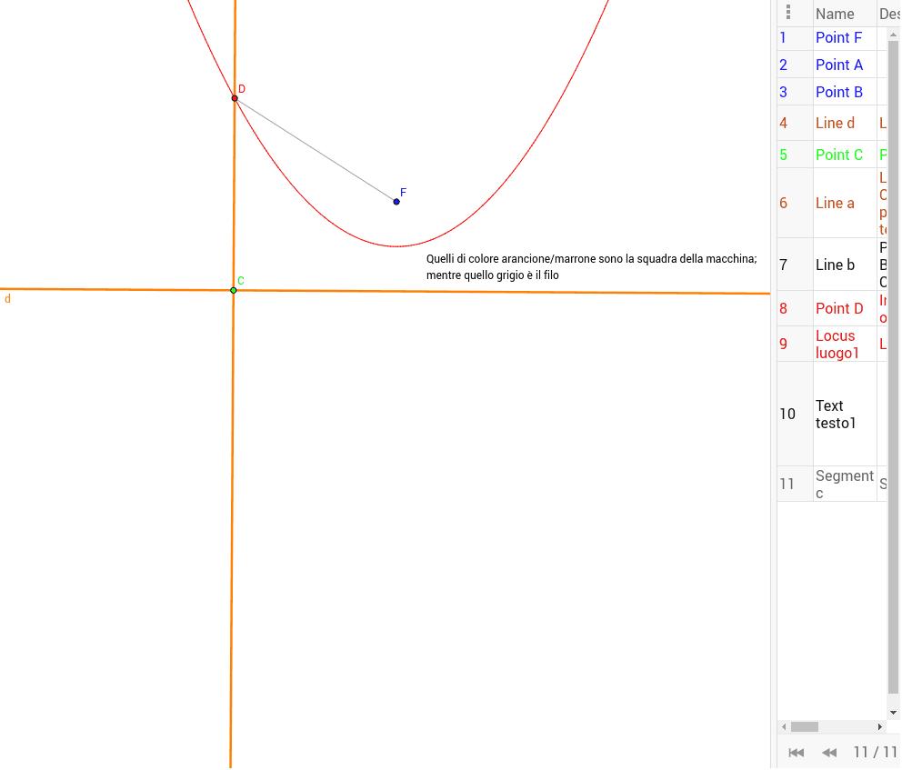 Costruiamo la parabola simulando il parabolografo a filo