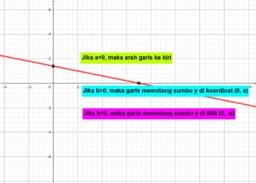 Modul 5C_Yuni Puji Hastuti_SMPN 96 JKt
