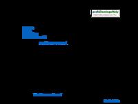 APPLETS DE GEOGEBRA - CONTROLADORES.pdf