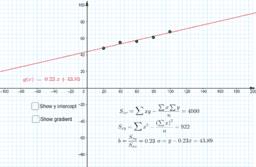 Pearson Maths A level Further Statistics 2