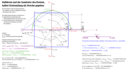 Halbkreis, Quadratur des Kreises, vorgegebene Strecke
