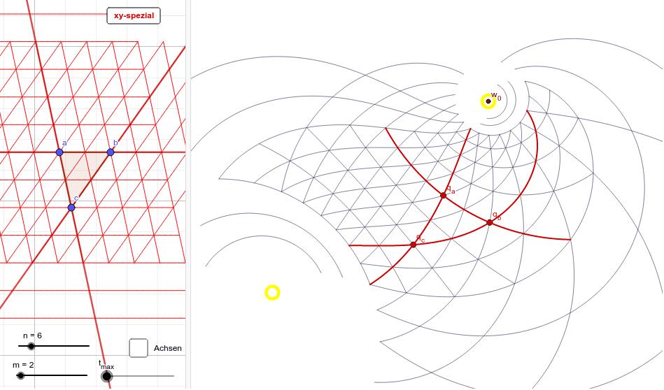 z - Ebene        →  →  →  →  →    tan    →  →  →  →  →  →  →         w - Ebene Drücke die Eingabetaste um die Aktivität zu starten